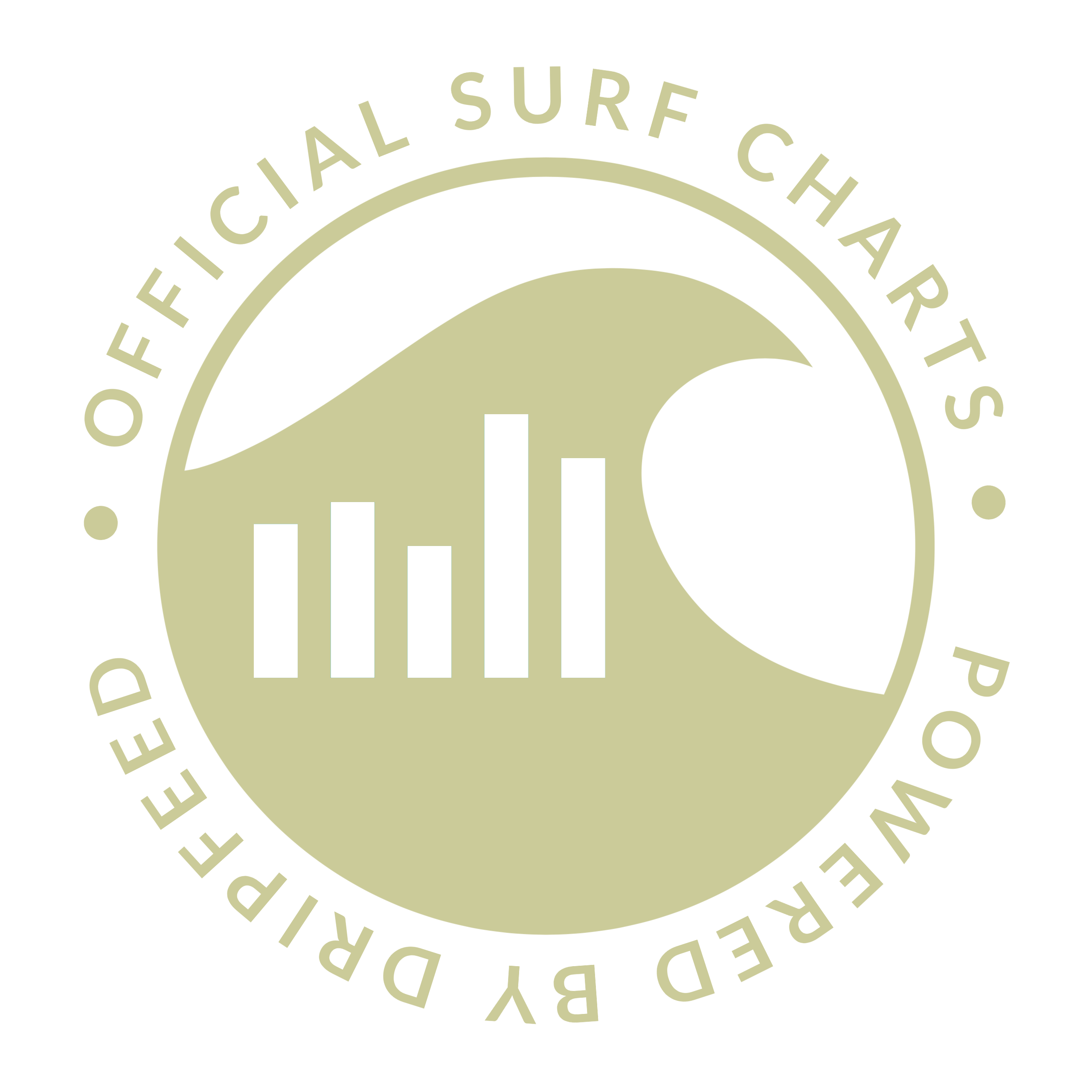 OfficialSurfCharts-logo1 OFFICIAL SURF CHARTS